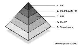 kunststoffpyramide